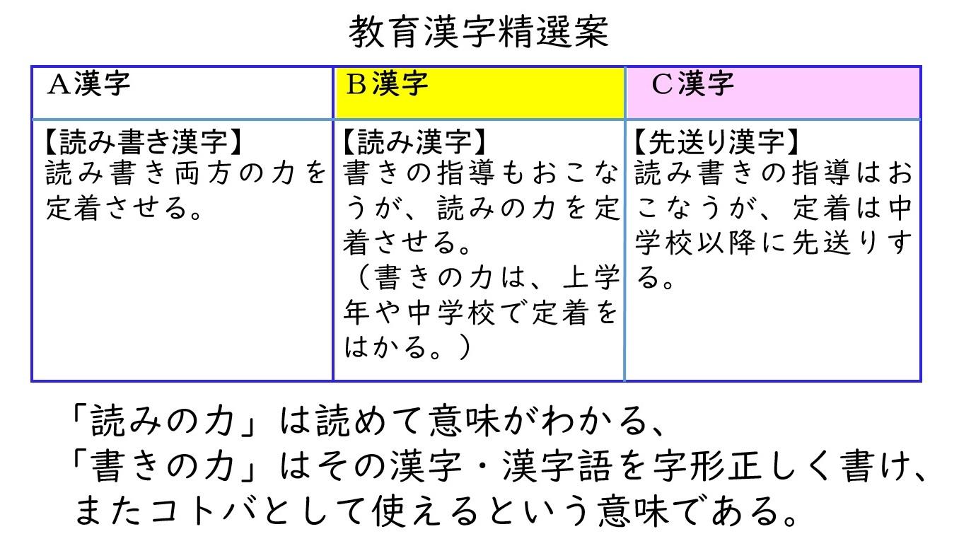 漢字 時間 を はかる
